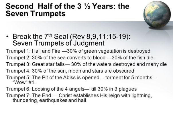 jesus - rev events of the seven years