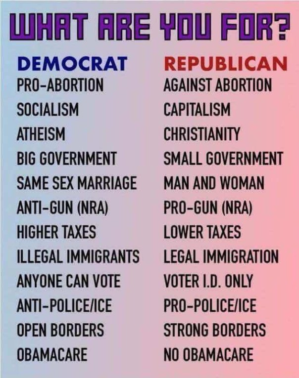 democrat - democrat v. republican compared side by side