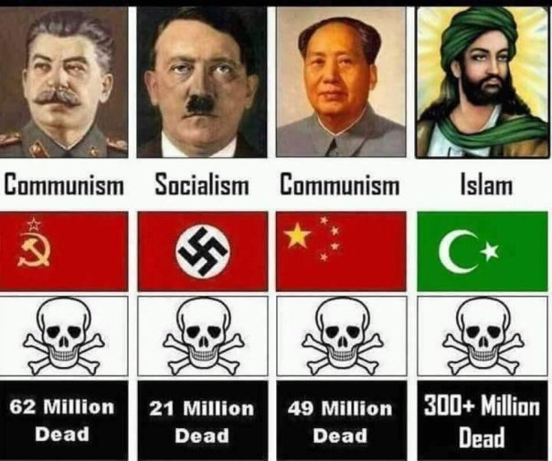 socialism - death numbers from socialism-communism-islam